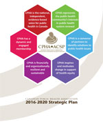 cover of CPHA's strategic plan