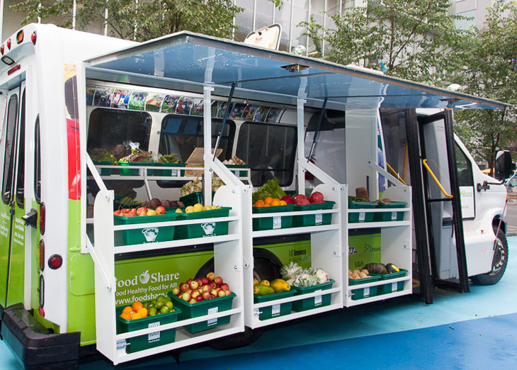 camion : FoodShare
